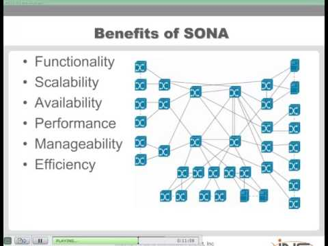 The Intelligent Information Network and Cisco Service-Oriented Network Architecture - Part 2