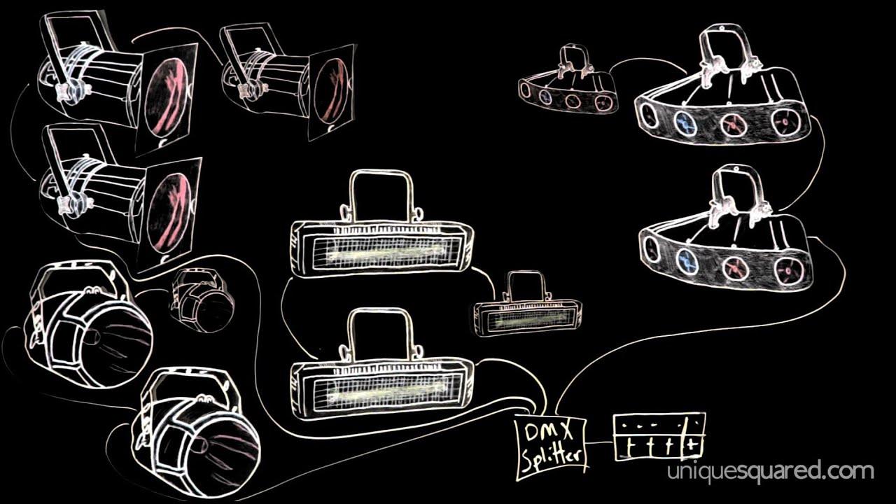 dmx lighting tutorial part 4 dmx wiring uniquesquared com [ 1280 x 720 Pixel ]