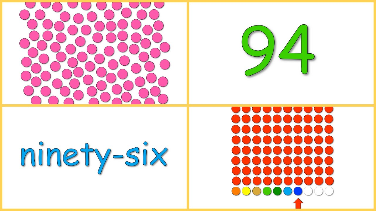 Baby Math Numbers 90 100 Dots Numerals Words Rows