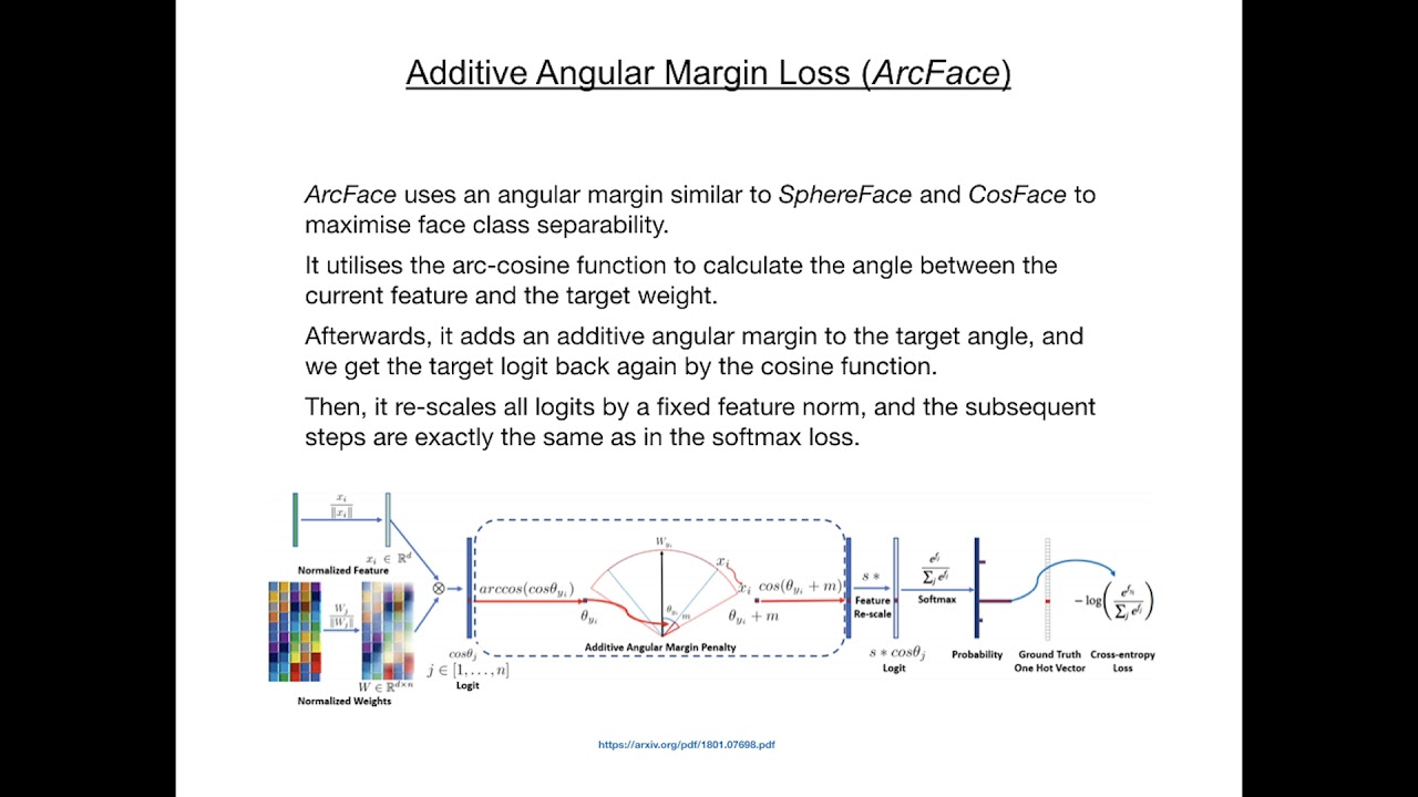 ArcFace: Additive Angular Margin Loss for Deep Face Recognition