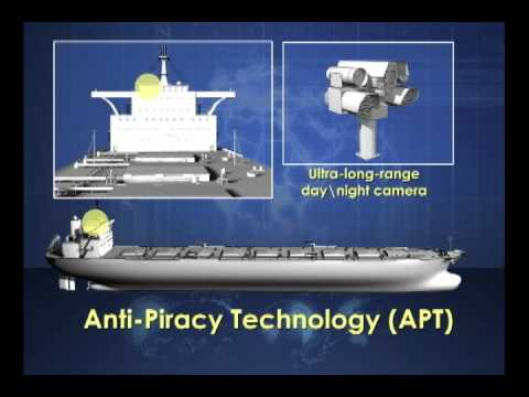 ECSI Anti-Piracy Technology
