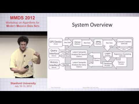 Google Your Life    Learning Sensors Data, Dan Feldman, Massachusetts Institute of Technology