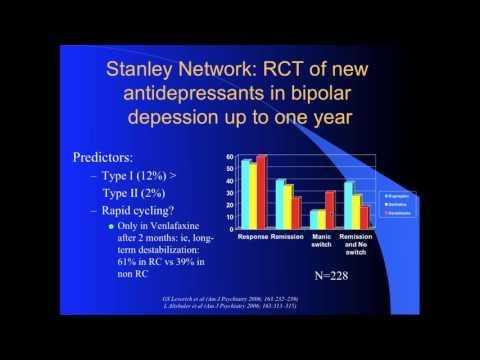 Antidepressants in Bipolar Depression: An Update