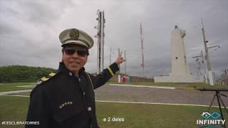 O Faroleiro e os 4 Faróis em Torres | Descubra Torres