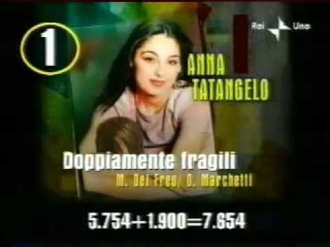 Anna Tatangelo vince Sanremo 2002