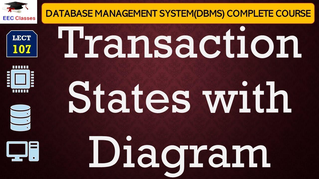 transaction state diagram, dbms tutorial in hindi|english ... er diagram dbms pdf