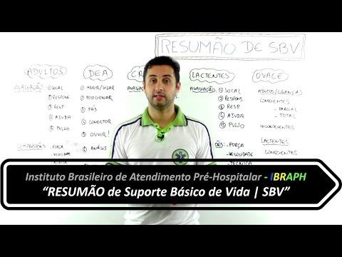Resumão de Suporte Básico de Vida   SBV   MDB   IBRAPH