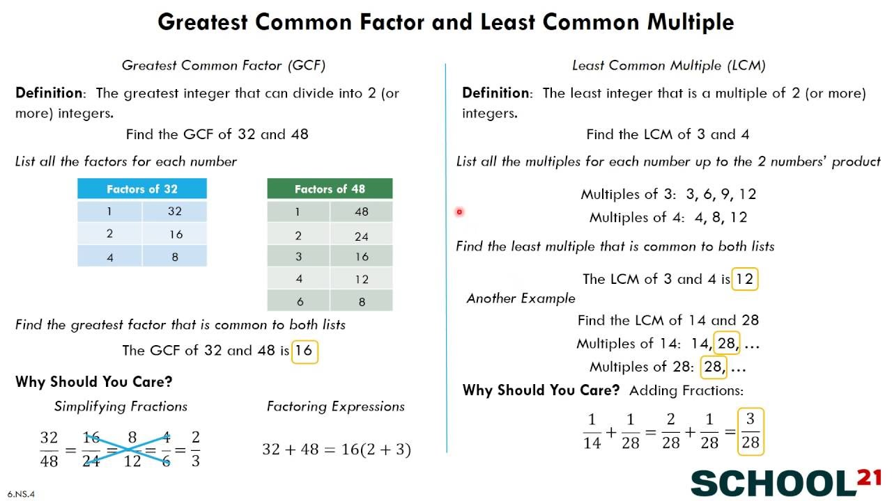 Greatest common factor and least common multiple 6ns4 youtube greatest common factor and least common multiple 6ns4 gamestrikefo Image collections