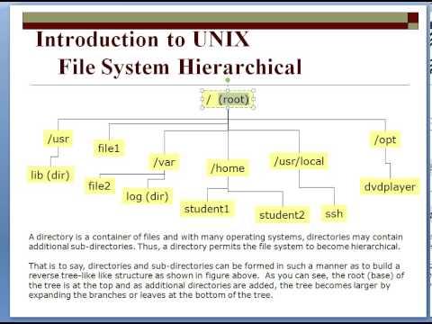 AIX Course Intro Part1