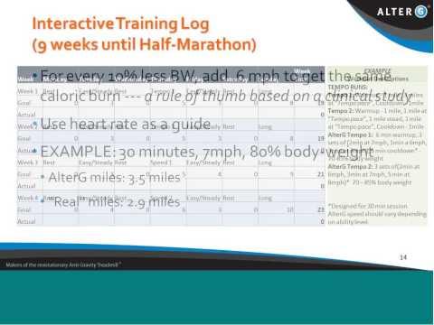 5K, 10K, & Marathon Training with the AlterG Anti-Gravity Treadmill