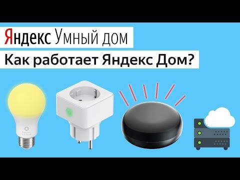 Яндекс Умный Дом как сделать как работает? Лампочка Пульт Розетка Xiaomi Алиса Станция