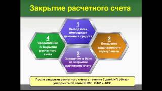 видео Как закрыть расчетный счет ИП – процедура ликвидации счета