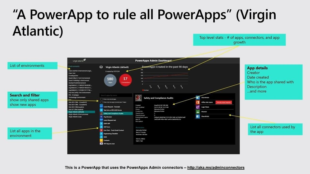 Microsoft PowerApps and Microsoft Flow: Best practices for managing and  automating