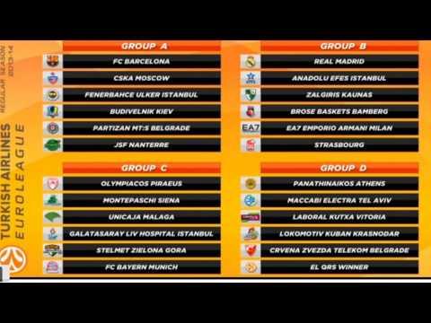 2013-14 Turkish Airlines Euroleague Regular season draw