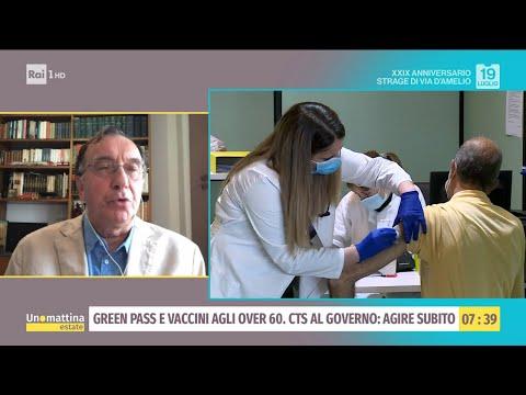 Covid-19, aumentano i contagi - Unomattina estate - 19/07/2021