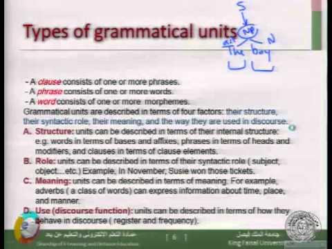 النحو و الصرف - 1 - Syntax & Morphology (د.عبد الله الملحم)