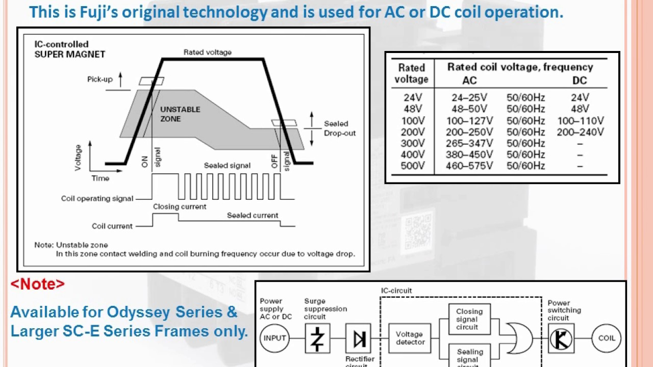 earth leakage circuit breaker elcb manufacturer fuji electric corp of america [ 1280 x 720 Pixel ]