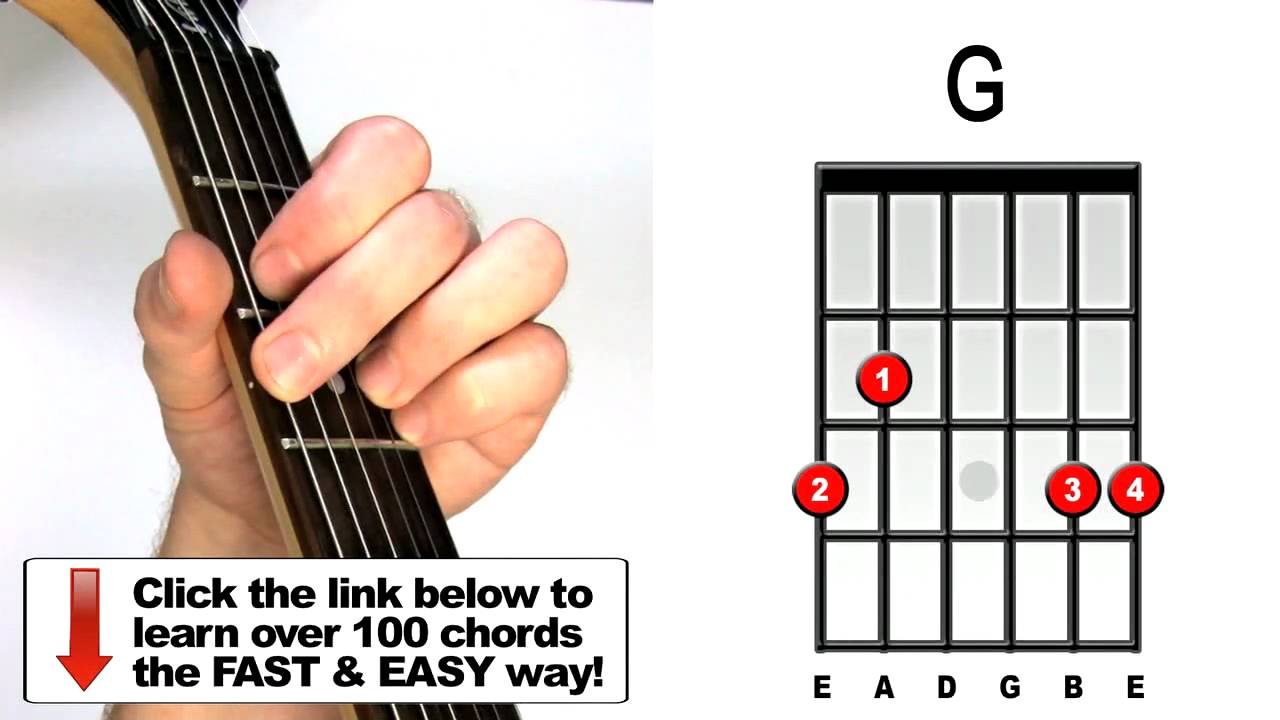 How to play guitar chords for beginners open g youtube how to play guitar chords for beginners open g hexwebz Choice Image