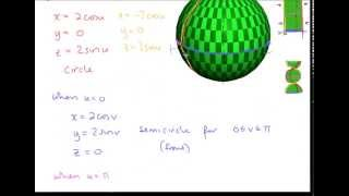 Calc III Lesson 10 Parametric Surfaces.mp4