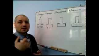 Утепление ленточного фундамента своими руками: инструкция для столбчатого, монолитного и плитного основания (видео)