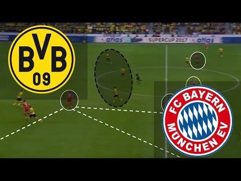 German Final  | Dortmund vs Bayern Munich | Tactical Analysis