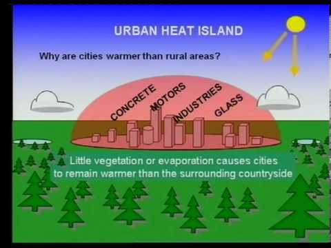 Matric Revision:Geography: Climatology (7/8): Urban Climates
