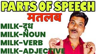 Parts of speech in English grammar| Noun pronoun verb adjective adverb prepositions conjunctions