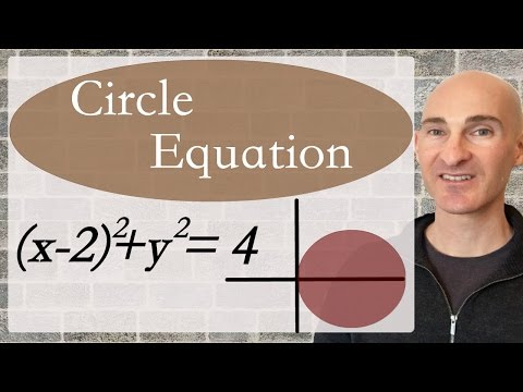 Circle Equation in Standard Form (How to Graph)