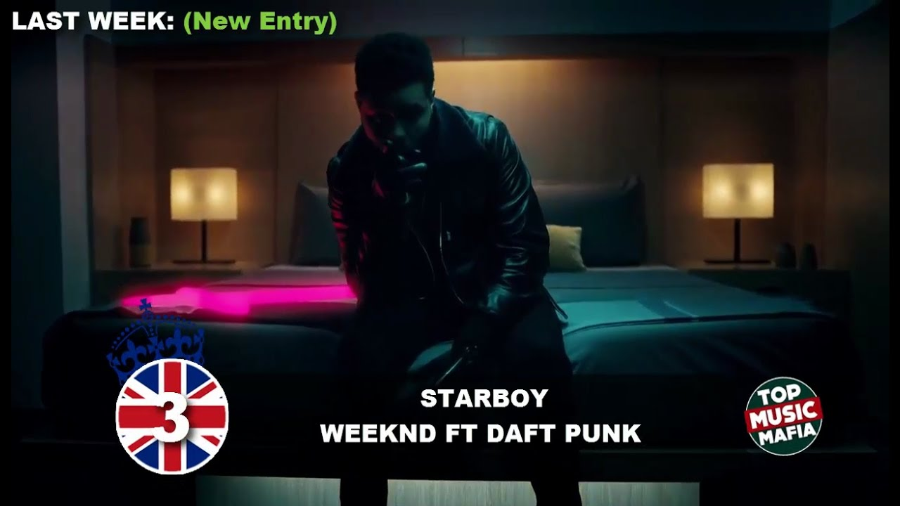 Download Top 10 Songs of The Week - October 8, 2016 (UK BBC CHART)