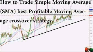 How to Trade Simple Moving Average (SMA) best Profitable Moving Average crossover forex strategy