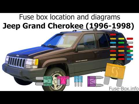 [TVPR_3874]  Fuse box location and diagrams: Jeep Grand Cherokee (ZJ; 1996-1998) -  YouTube | 96 Jeep Cherokee Sport Fuse Diagram |  | YouTube
