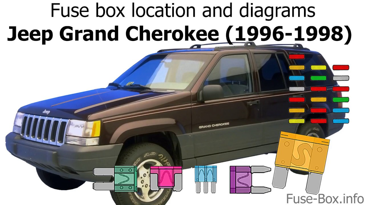 Fuse box location and diagrams: Jeep Grand Cherokee (ZJ; 1996-1998) -  YouTube | 98 Cherokee Fuse Box |  | YouTube