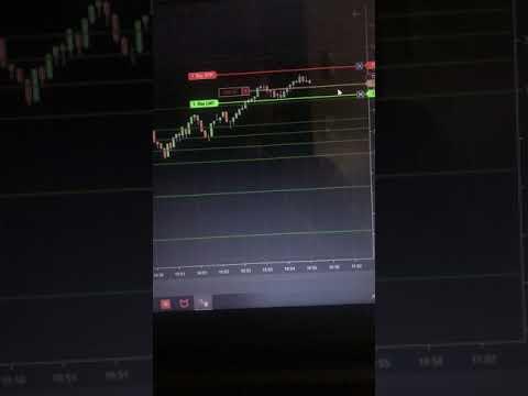 NINJA TRADER – SCALPER    NASDAQ  NQ  ( AMERICAN MARKET! NASDAQ NQ)
