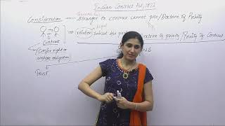 CA Foundation   Consideration  BY   CS Aanchal Sharma   CS Foundation