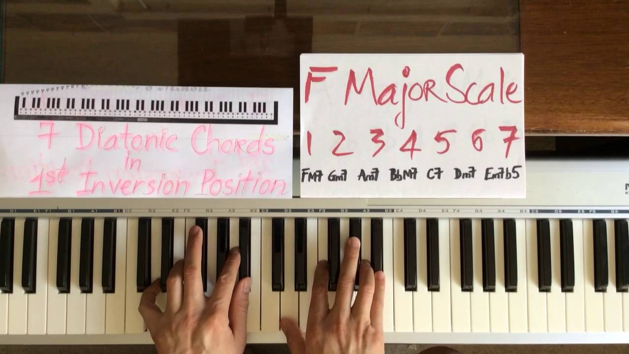 7 diatonic chords of f major scale in first inversion position 7 diatonic chords of f major scale in first inversion position hexwebz Images