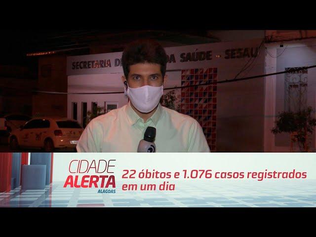 Coronavírus em Alagoas : 22 óbitos e 1.076 casos registrados em um dia