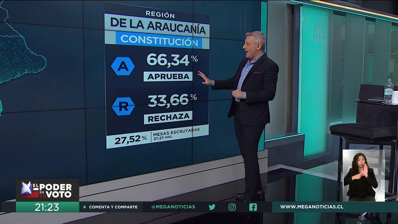 Plebiscito Constitucional 2020: Cómputos parciales (21:21 horas)