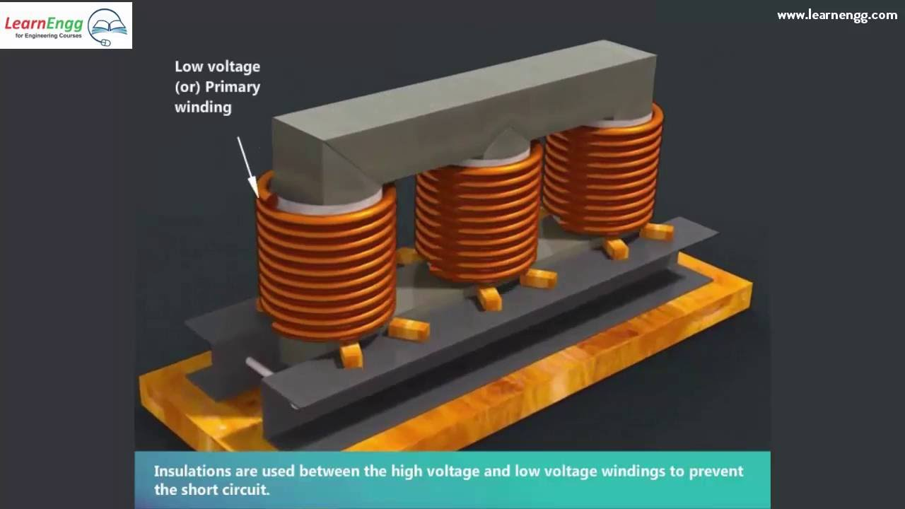 hight resolution of construction of three phase transformer
