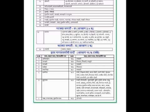 caste list in maharashtra state महाराष्ट्रातील