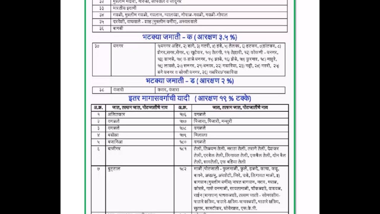 caste list in maharashtra state महाराष्ट्रातील जातींची यादी