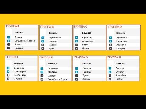 Расклады после 3 тура во всех группах. Таблица, расписание 1/8 финала Чемпионат мира 2018.