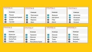 видео Турнирная таблица чемпионата мира по футболу 2018