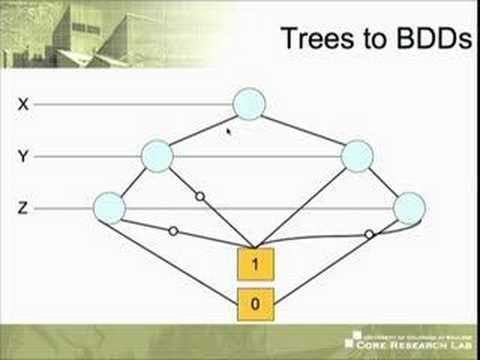 Recognizing Opportunities for Thread Level Parallelism...