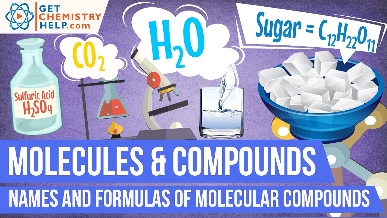 Chemistry Lesson: Names & Formulas of Molecular Compounds - YouTube