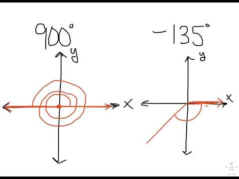 Section 9.2 - Angles and Radian Measure - Algebra 2 - YouTube