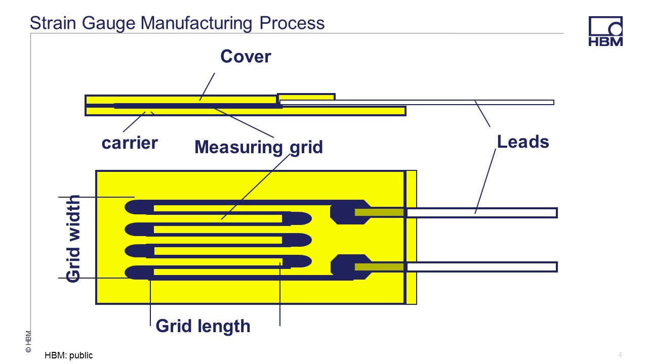 how does a metal foil strain gauge work? youtube rh youtube com isolated ground system diagram how does a metal foil strain gauge work?