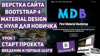 Верстка сайта с нуля на Bootstrap 4 - Старт проекта