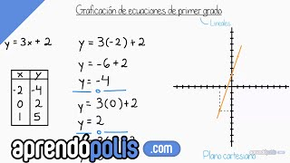 Graficación de ecuaciones lineales (introducción) thumbnail