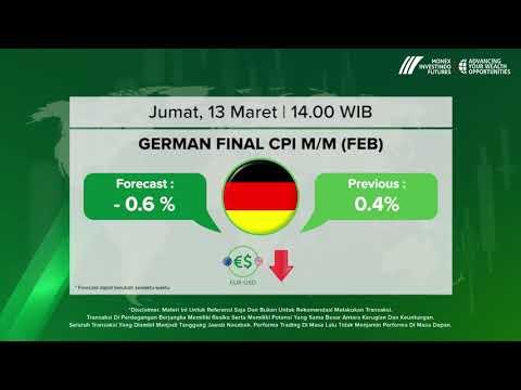 jadwal-trading-forex-&-komoditi-di-minggu-ke-2-di-bulan-maret-2020