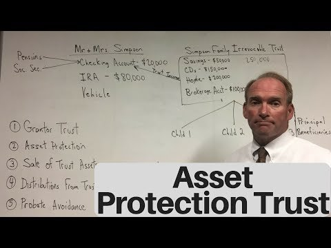 Arranging a Louisiana Estate for Asset Protection and Easy Inheritance